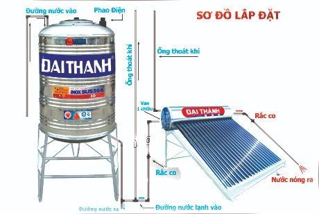 Máy nước nóng năng lượng 160 lít phi 58