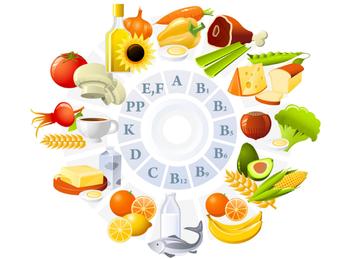 Những thông tin, cách tính toán, quy đổi đơn vị tính và lựa chọn các loại Vitamin A, E, D phù hợp bổ sung cho cơ thể