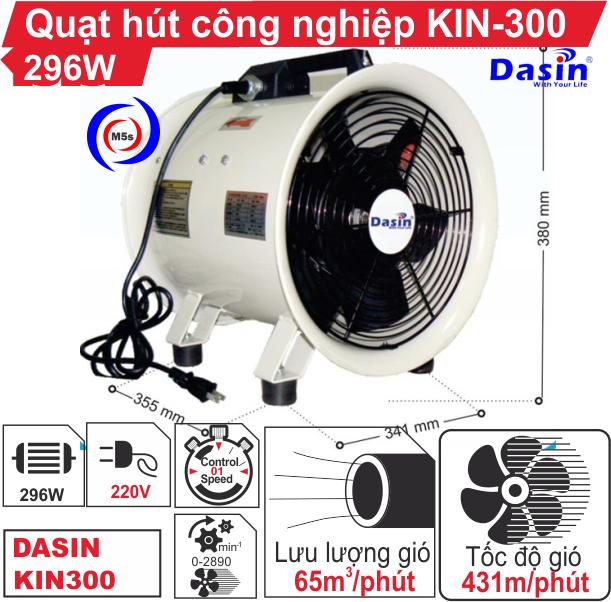 Quạt hút công nghiệp KIN-300