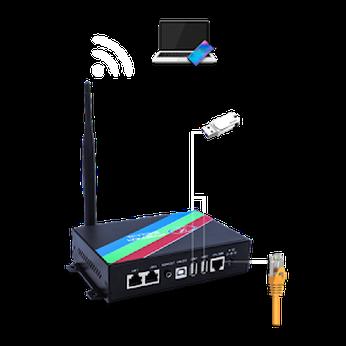 Card điều khiển Kystar P2S wifi