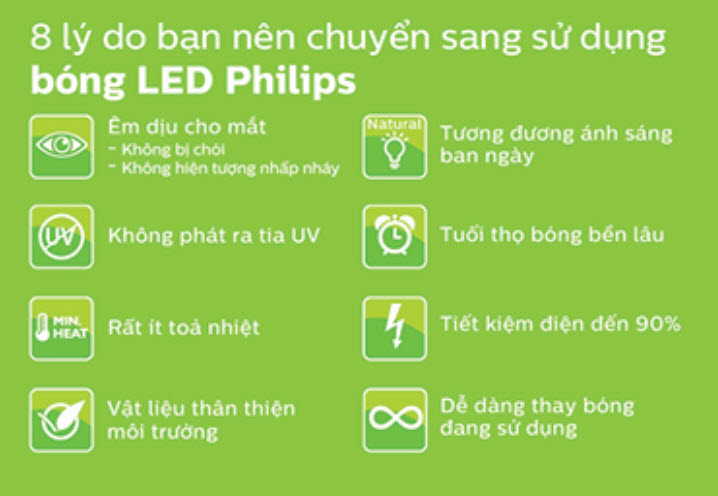 Bóng đèn Led Bulb Philips 36W E27 6500K 230V A125 APR ánh sáng dàng cho chiếu sáng chất lượng cao.