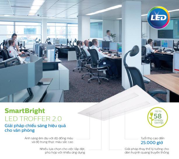 Máng đèn âm trần Led Panel Philips SmartBright 2.0 troffer RC098V LED22S /865 W300L1200 GM