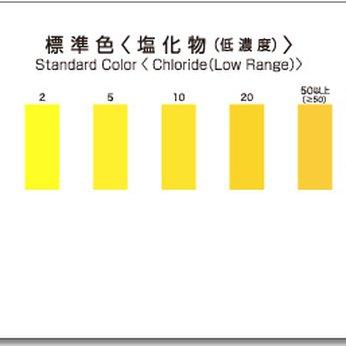 KIỂM TRA NHANH HÀM LƯỢNG CHLORINE 0-50MG/L