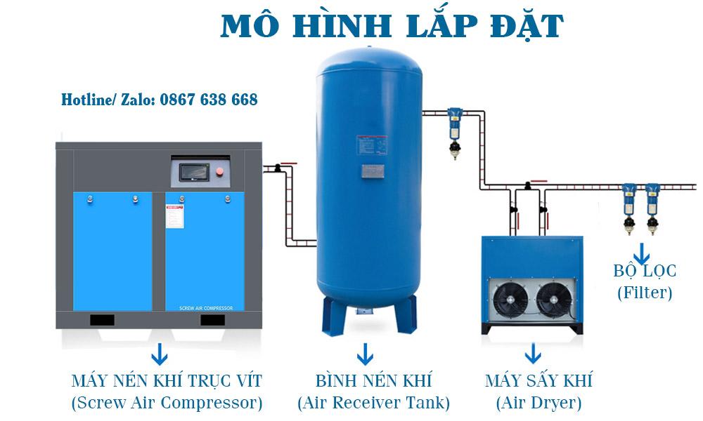 Máy Nén Khí Cao áp Biến Tần 15 bar 20HP