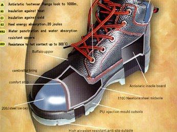 Giày bảo hộ lao động nhập khẩu steel gọn nhẹ, thời trang