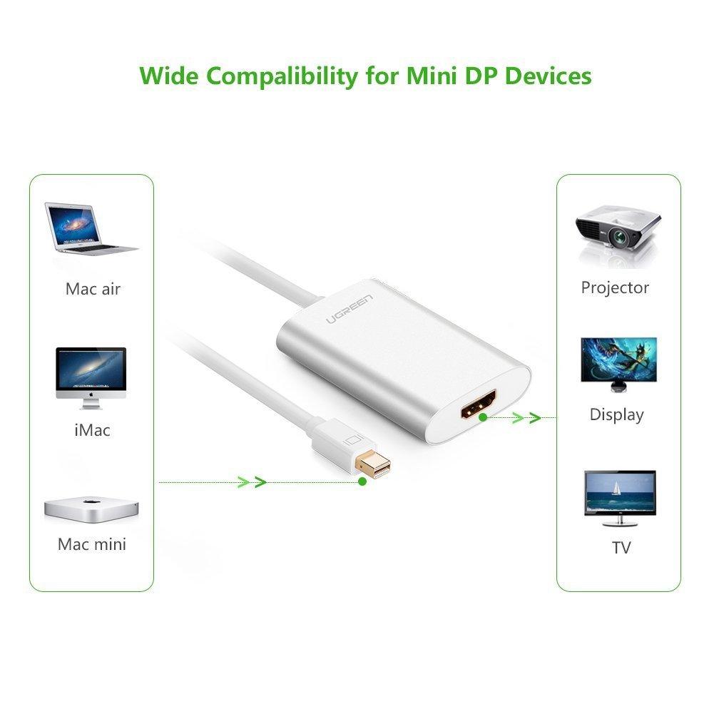 Cáp Mini displayport to HDMI hỗ trợ 4K Ugreen 10451
