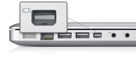 mini-displayport