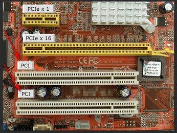 PCI-Express (PCI-E) - Tại sao nó có nhiều kích cỡ khác nhau ?