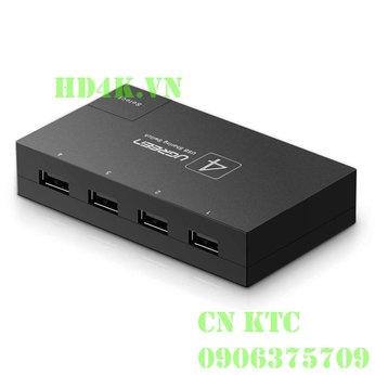 Bộ Chia USB 2.0 Cho 4 Máy Tính  Ugreen 30346