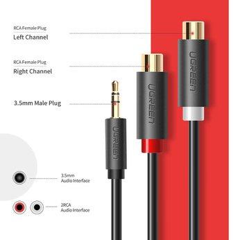 Cáp âm thanh 3.5mm to 2RCA (âm) Ugreen 10547