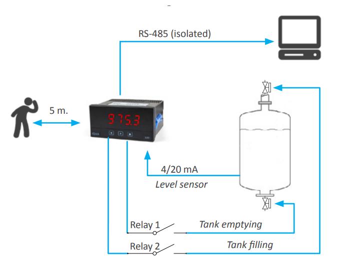 Tủ điện điều khiển mức nước hiện thị dạng analog