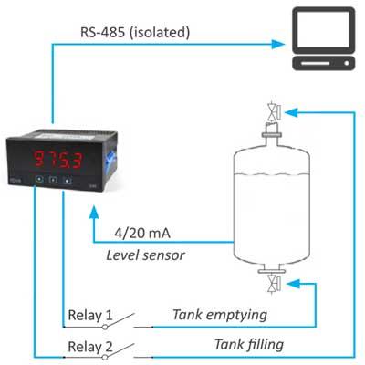 Tủ điện điều khiển mức