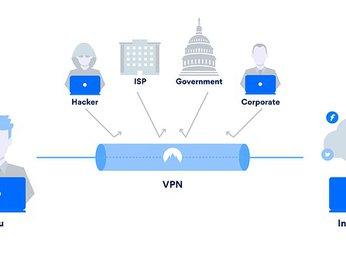 Giải pháp VPN cho doanh nghiệp