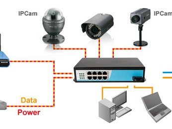 Cấp nguồn qua Ethernet (PoE) là gì?