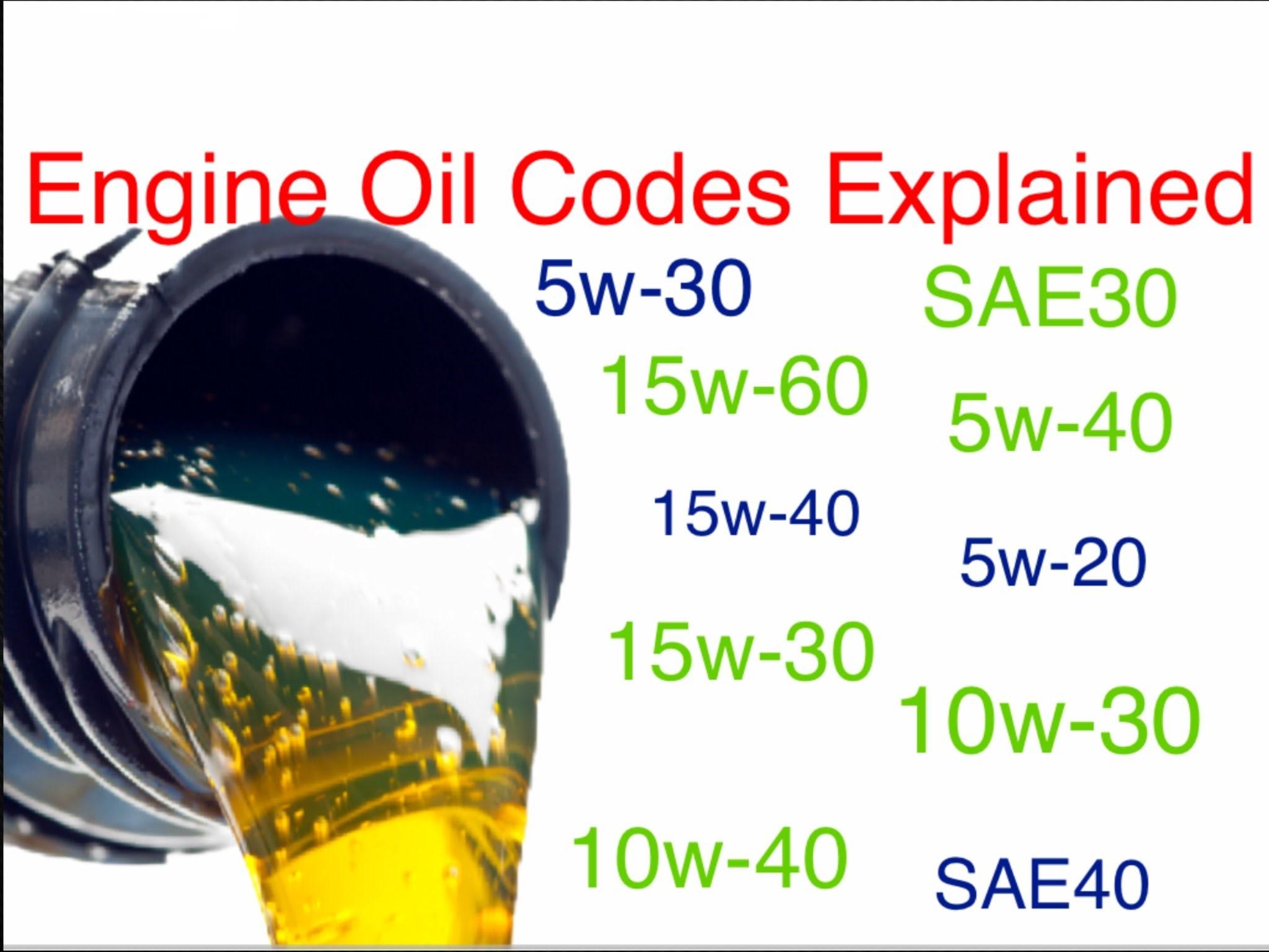 Ý nghĩa dầu nhớt SAE 20W50