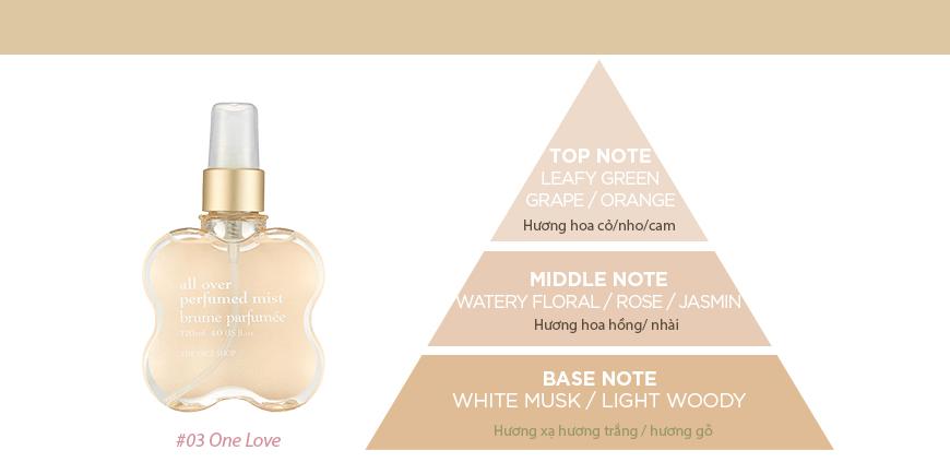 Xịt thơm Body - Dưỡng thểnước hoa The Face ShopAll Over Perfume Mist120ml
