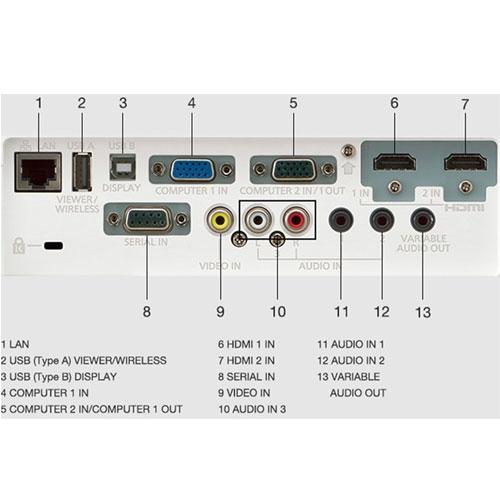 Máy Chiếu Hiệu Panasonic PT-VX430