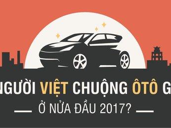 Người Việt chuộng ôtô gì trong 6 tháng đầu năm?