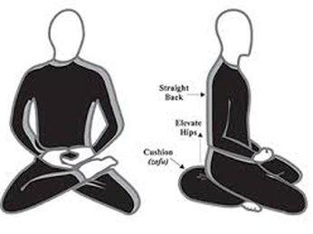 Bồ đoàn ngồi thiền vỏ đậu SUNNY phù hợp với các tư thế ngồi thiền