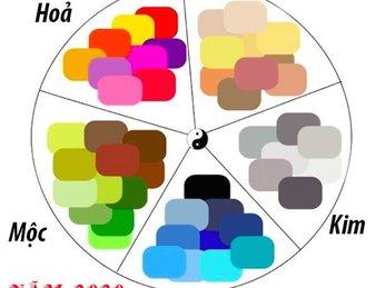 Màu sắc may mắn của 12 con giáp năm 2020 Canh Tý