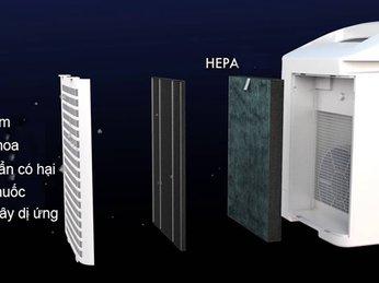 Máy lọc không khí HEPA,Cơ chế hoạt động như thế nào?