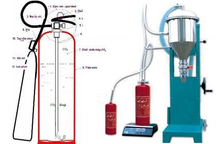 Báo giá nạp sạc bình chữa cháy  bột BC,bột ABC,khí CO2 tại Hồ Chí Minh