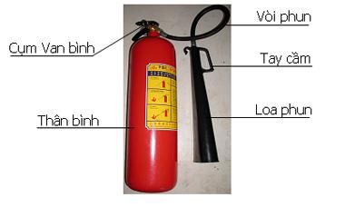 Bình Chữa Cháy CO2 5kg-MT5