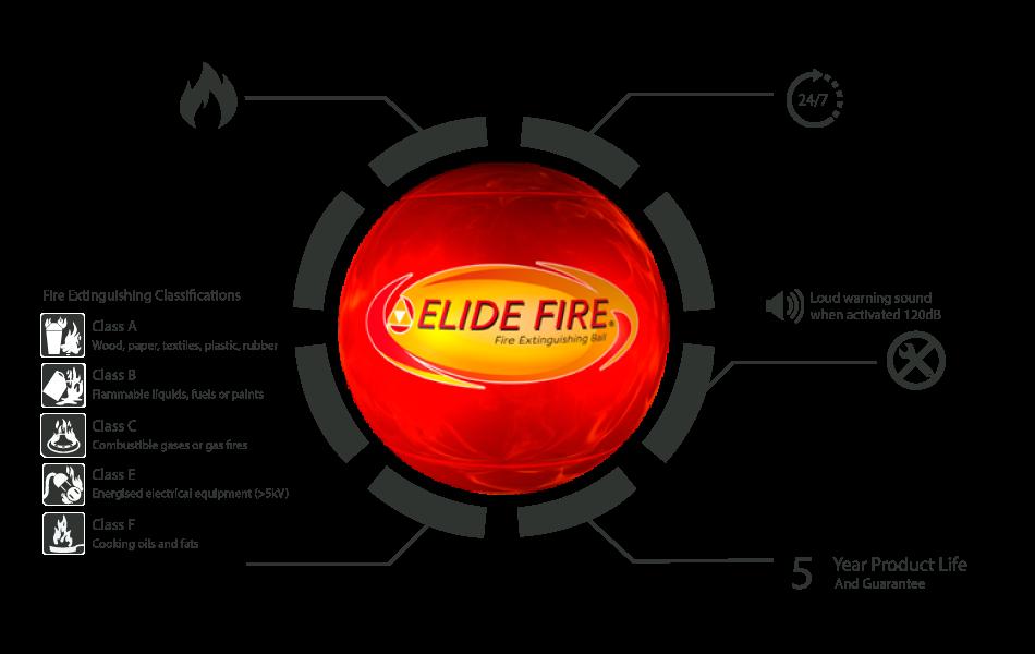 QUẢ BÓNG CHỮA CHÁY TỰ ĐỘNG ELIDE FIRE THÁI LAN