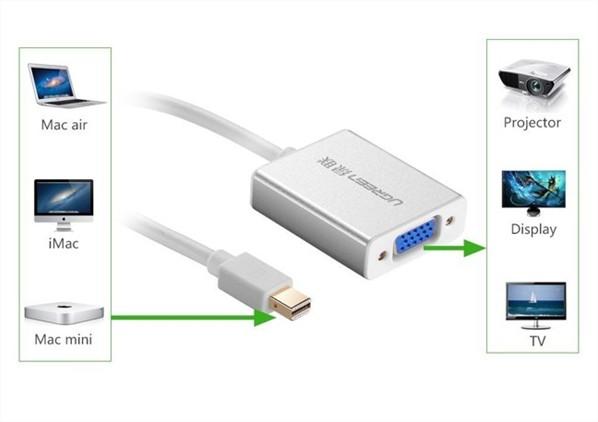 Cáp chuyển Mini Displayport to VGA Ugreen 10403