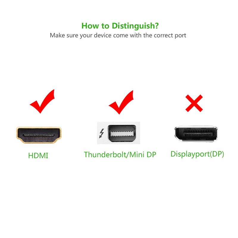 Cáp chuyển Mini DisplayPort to HDMI 4K Ugreen 10451