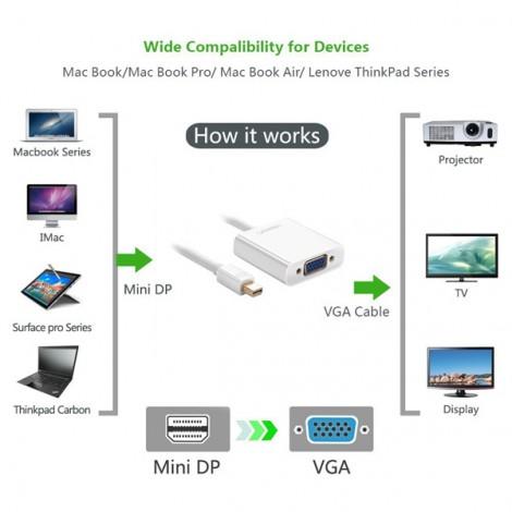 Cáp chuyển Mini Displayport to VGA Ugreen 10438