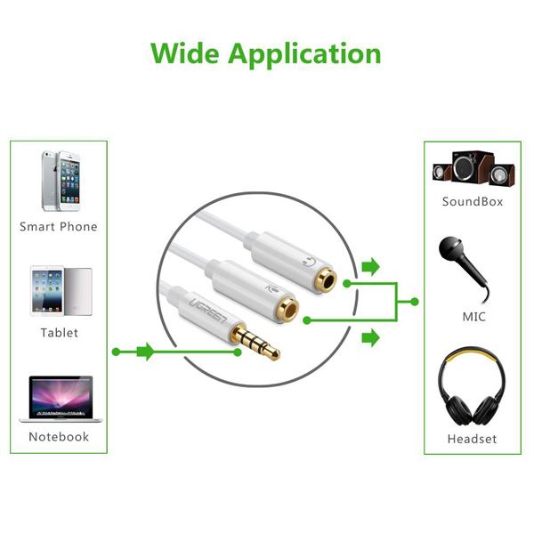 Cáp chia âm thanh 1 ra 2mic và audio Ugreen 10789