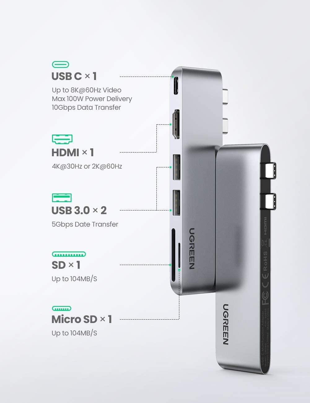 Bộ chuyển Dual Type C to HDMI+USB 3.0+ Card Reader + Type C Ugreen 80856