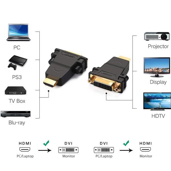 Đầu chuyển HDMI to DVI (24+5) Ugreen 20123