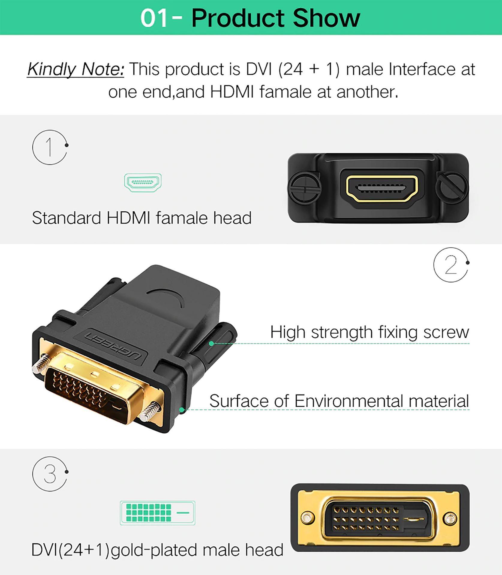 Đầu chuyển DVI to HDMI Ugreen 20124