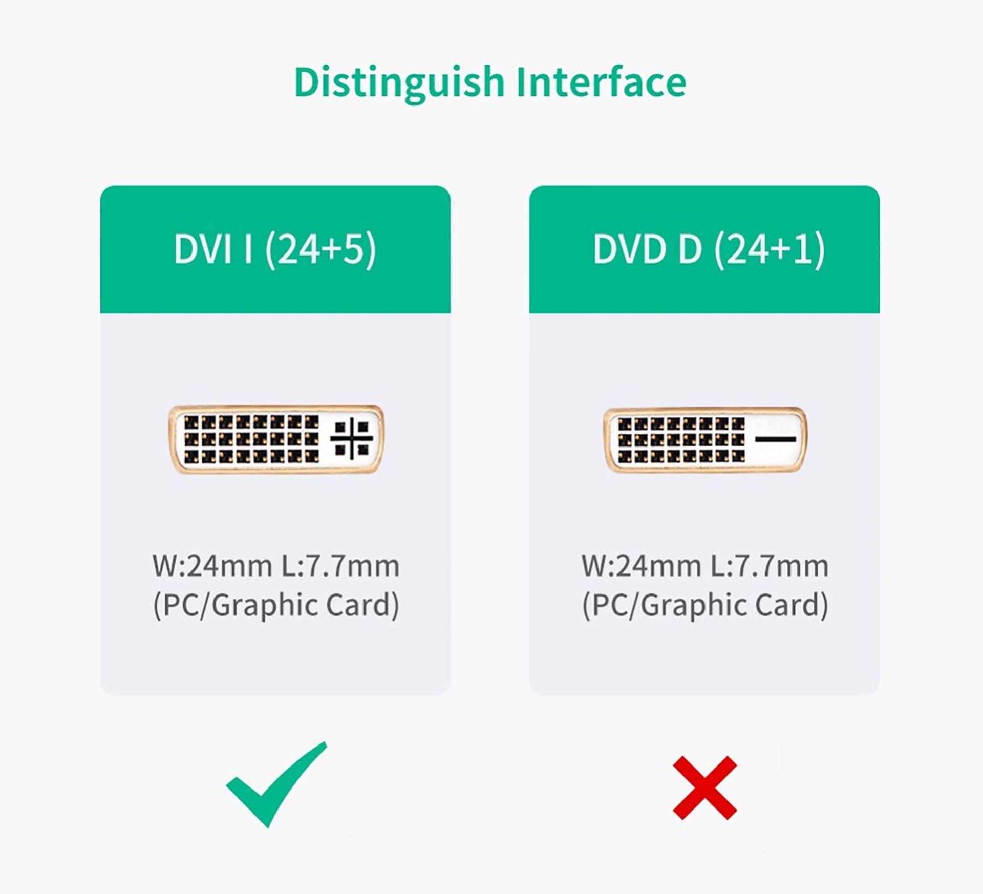 Cáp chuyển HDMI to DVI dài 3m Ugreen 10136