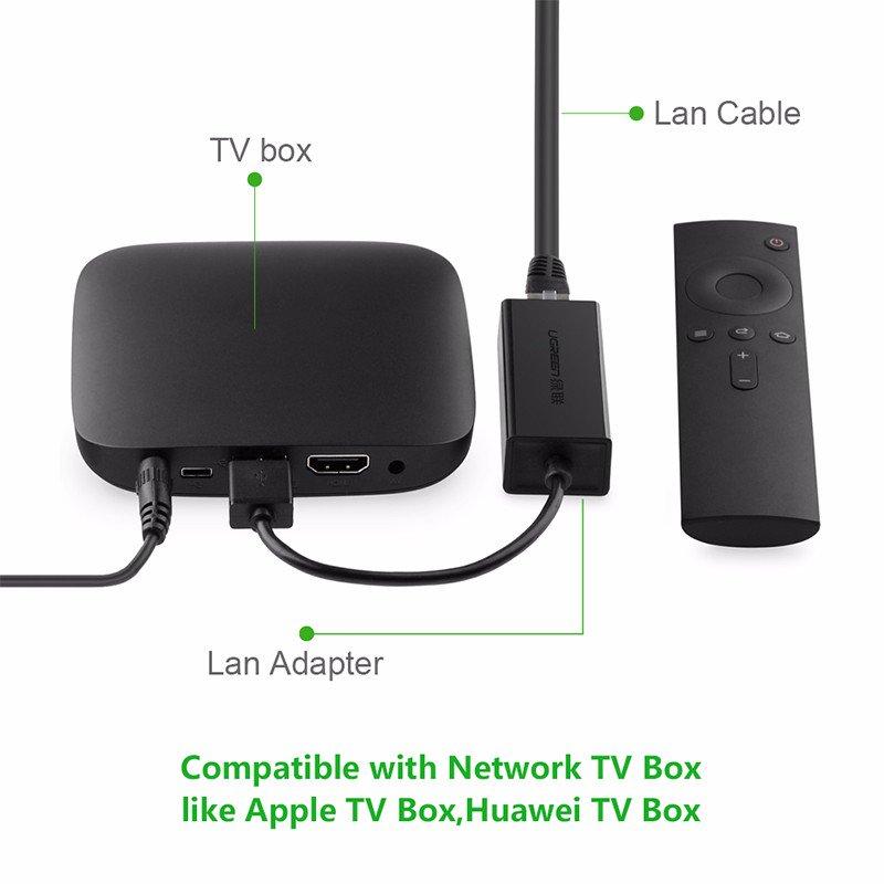 Cáp chuyển USB 3.0 to Lan Ugreen 20256