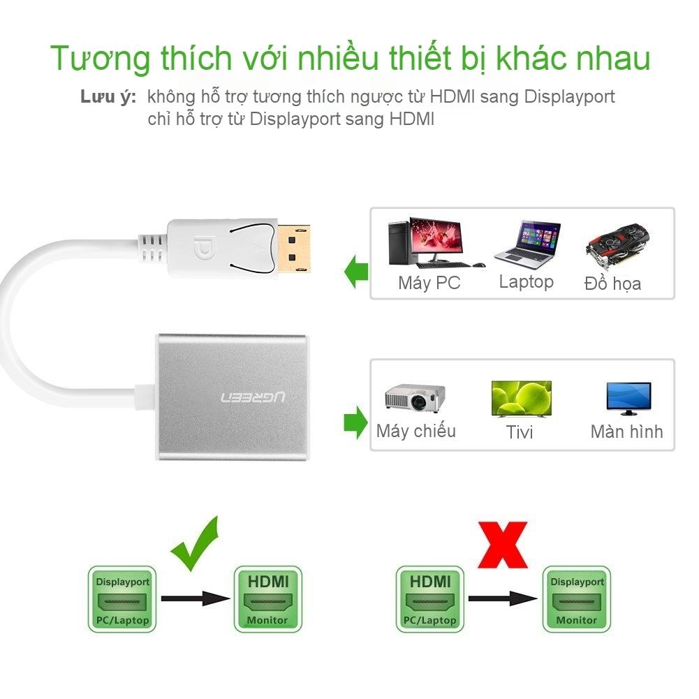 Cáp chuyển Displayport to HDMI Full HD Ugreen 20411