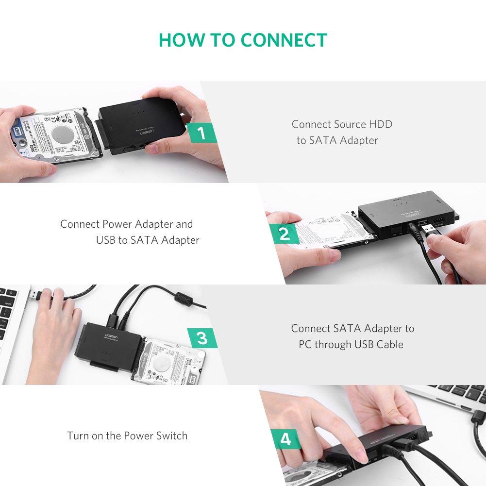 Cáp chuyển đổi USB 3.0 to SATA+3.5 IDE + 2.5IDE Ugreen 30353