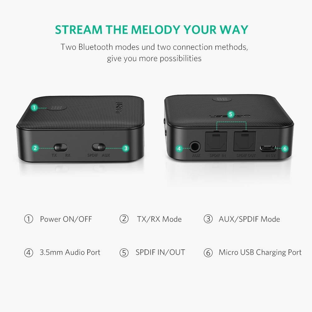 Bộ thu phát Bluetooth 4.2 hỗ trợ APTX Ugreen 50256