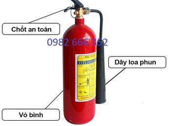 Ký hiệu bình chữa cháy mt3 là gì ?