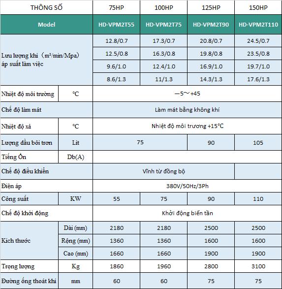 Máy Nén Khí 2 Cấp 100HP (75KW) Biến Tần Vĩnh Từ