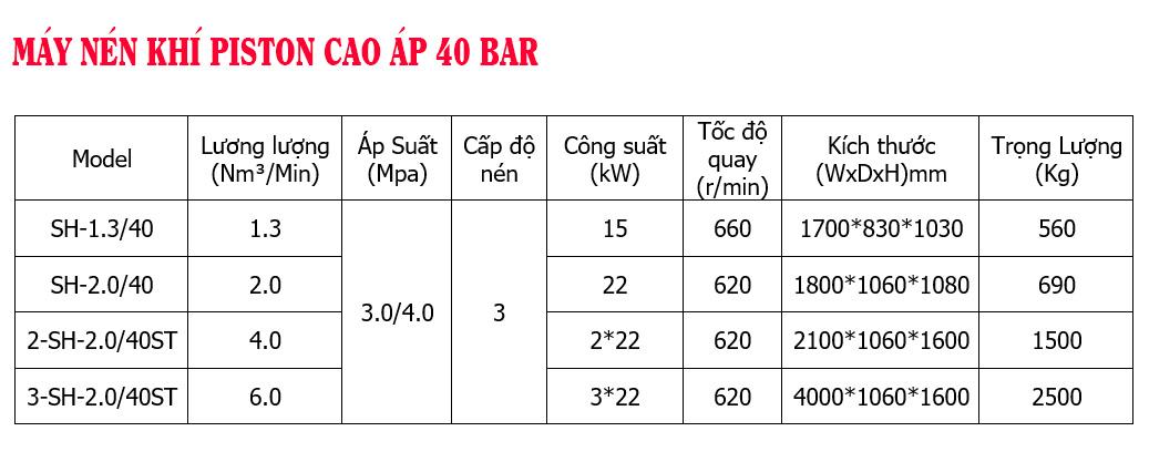 Máy Nén Khí Piston Cao Áp 40 bar