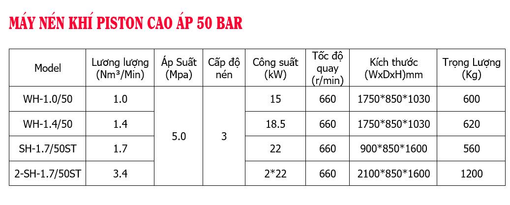 Máy Nén Khí Piston Cao Áp 50 bar
