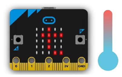 cam bien nhiet do bbc microbit