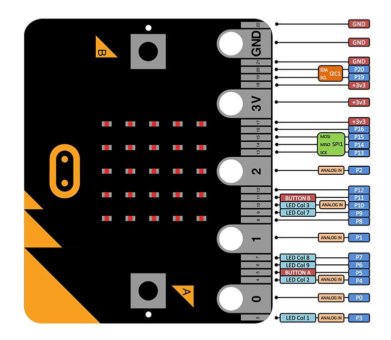 Mạch Micro:bit chính hãng nhập khẩu lập trình microbit