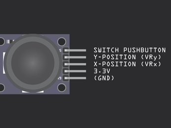 29 - Lập trình Micro bit Nâng cao: Module nút nhấn đa hướng JoyStick