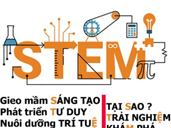 Giải tỏa thắc mắc về Giáo dục STEM