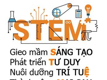 Tài liệu về giáo dục STEM dành cho giáo viên & phụ huynh