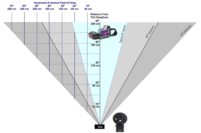 Hệ thống camera giám sát nhiệt độ trực tuyến